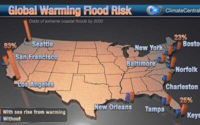 Day 189: 2020 Pandemic. How Climate Change Will Reshape the United States